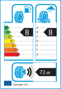 EU Tyre Ratings Label